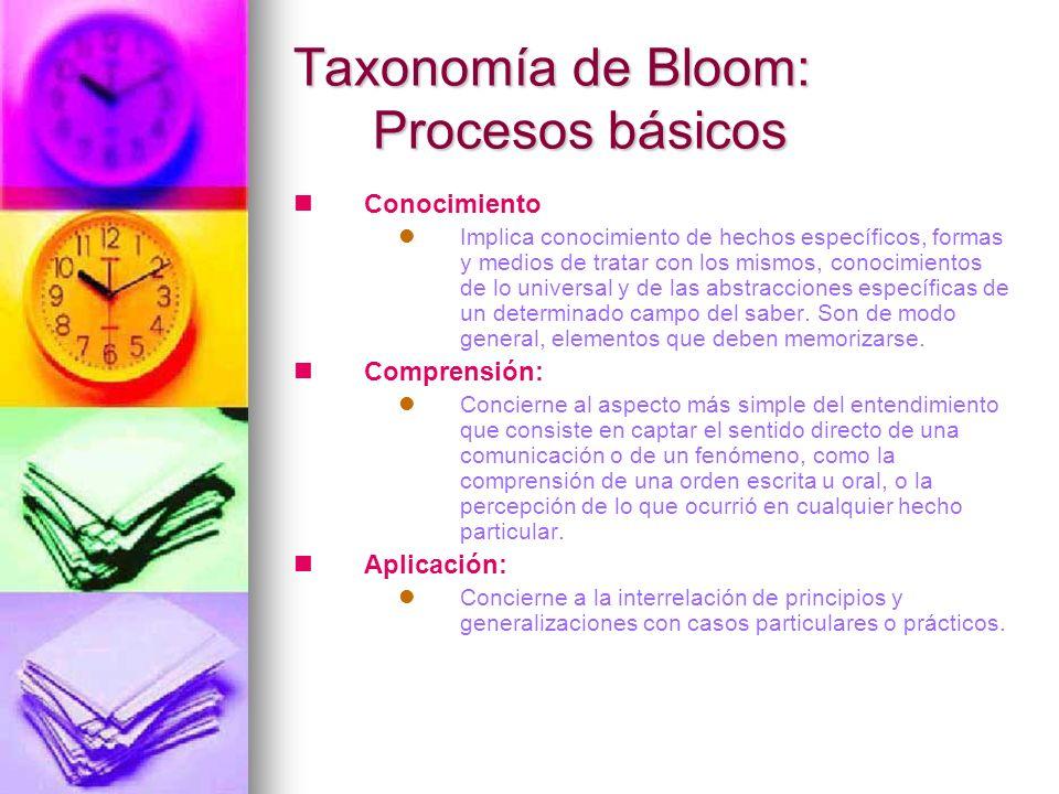 Taxonomía de Bloom: Procesos básicos