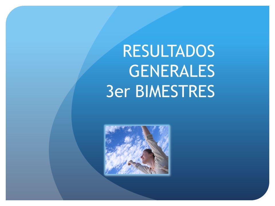 RESULTADOS GENERALES 3er BIMESTRES