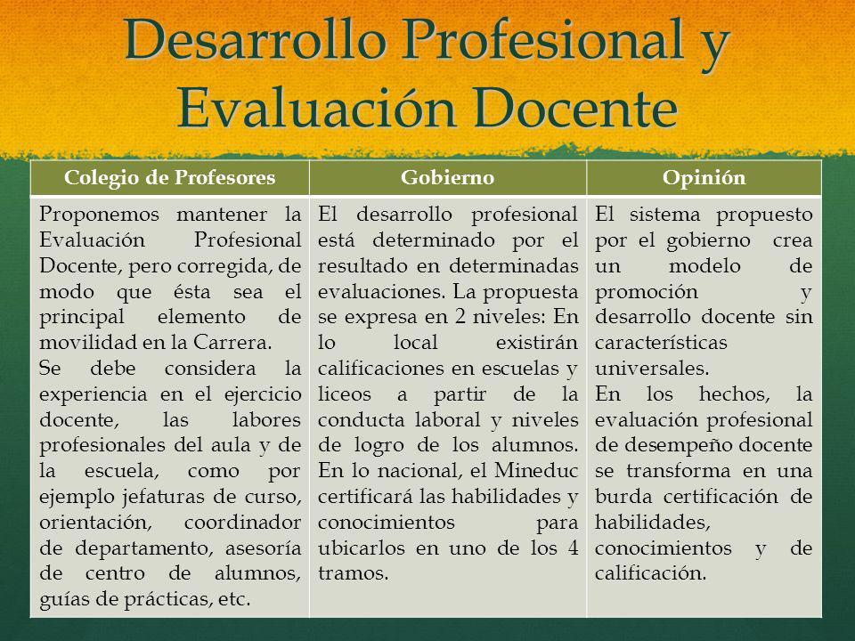 Desarrollo Profesional y Evaluación Docente