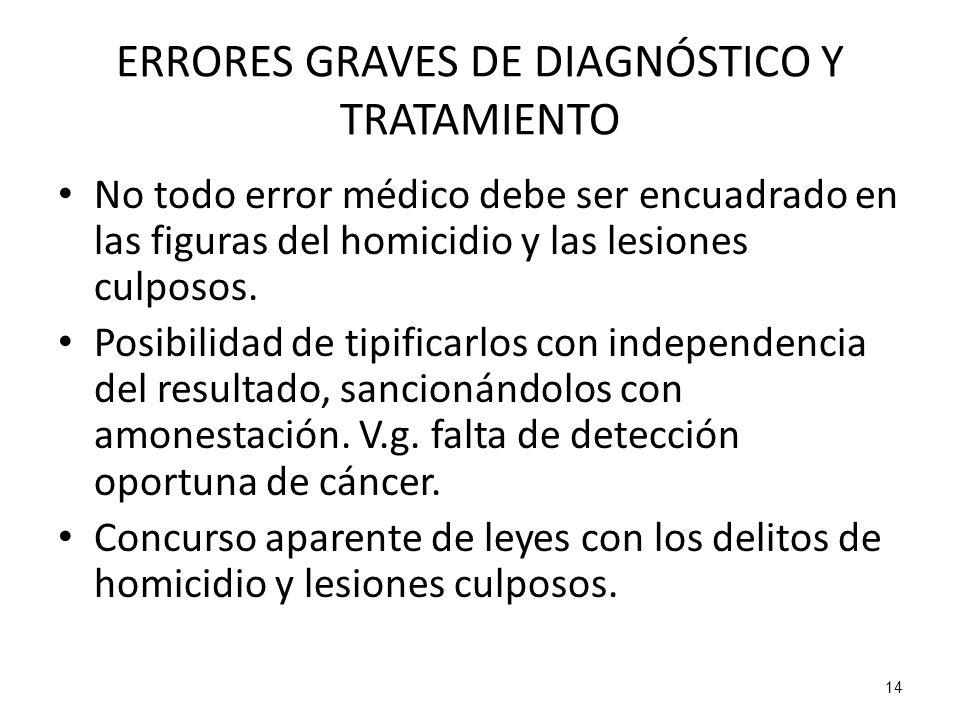 ERRORES GRAVES DE DIAGNÓSTICO Y TRATAMIENTO