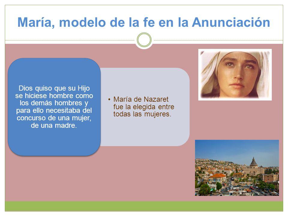 María, modelo de la fe en la Anunciación