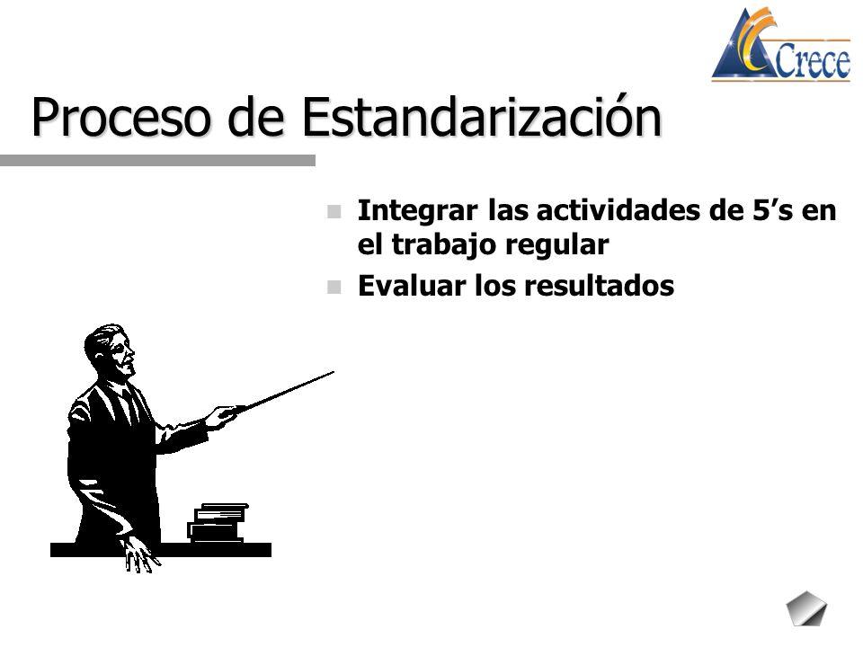 Proceso de Estandarización