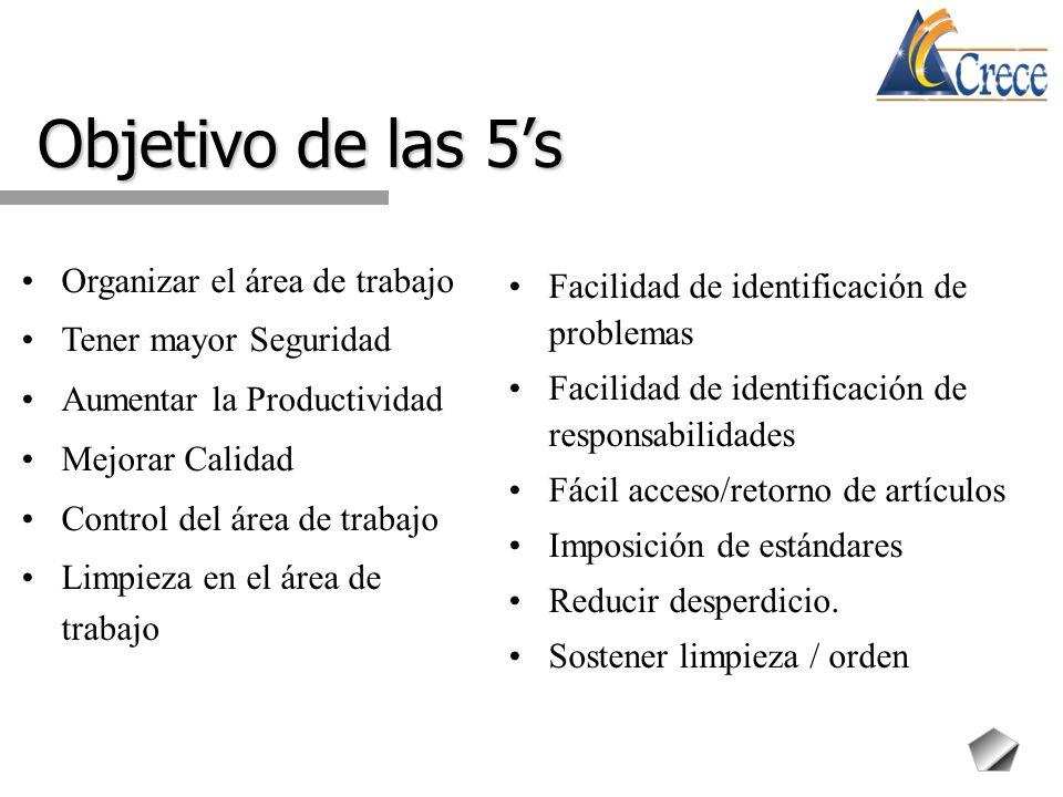 Objetivo de las 5's Organizar el área de trabajo Tener mayor Seguridad