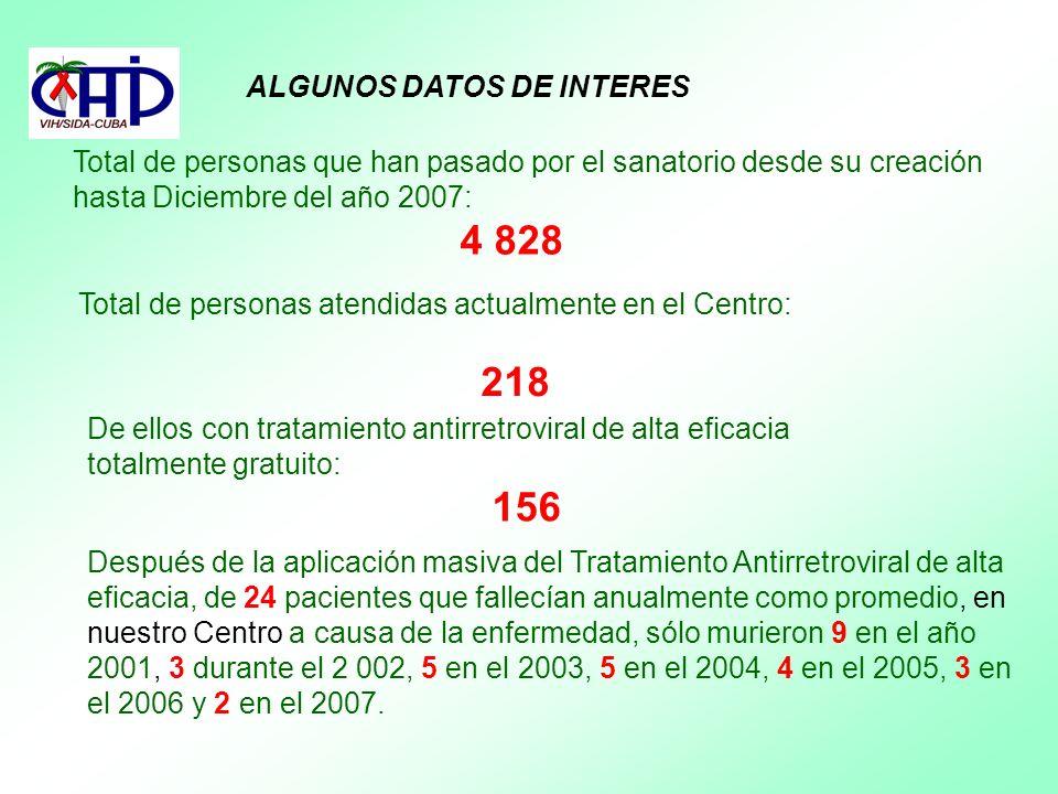4 828 218 ALGUNOS DATOS DE INTERES