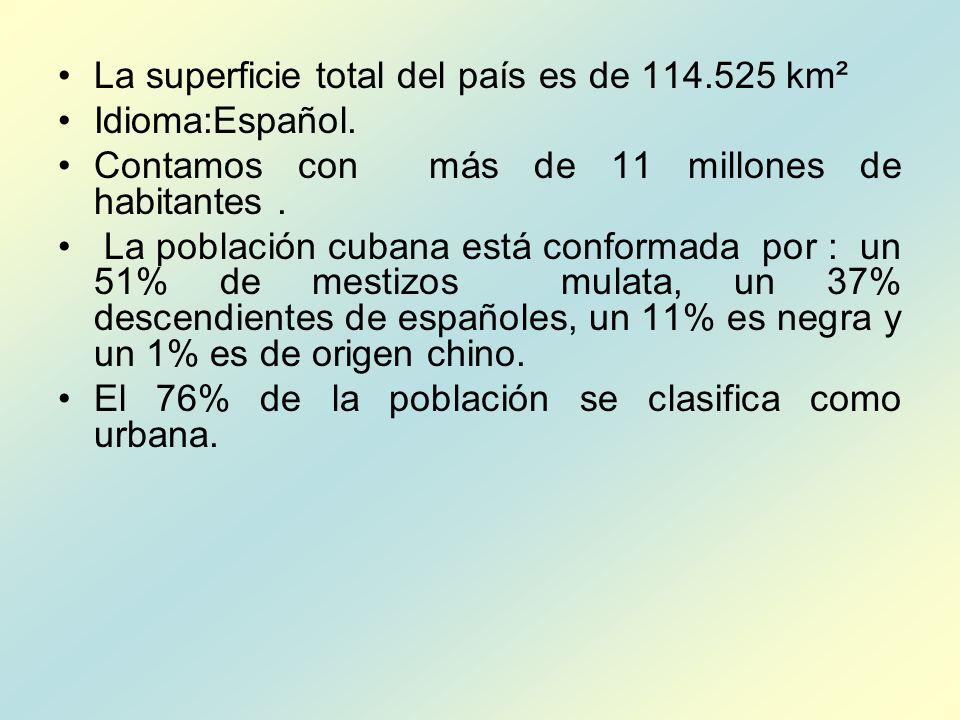 La superficie total del país es de 114.525 km²