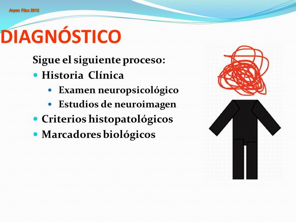 DIAGNÓSTICO Sigue el siguiente proceso: Historia Clínica