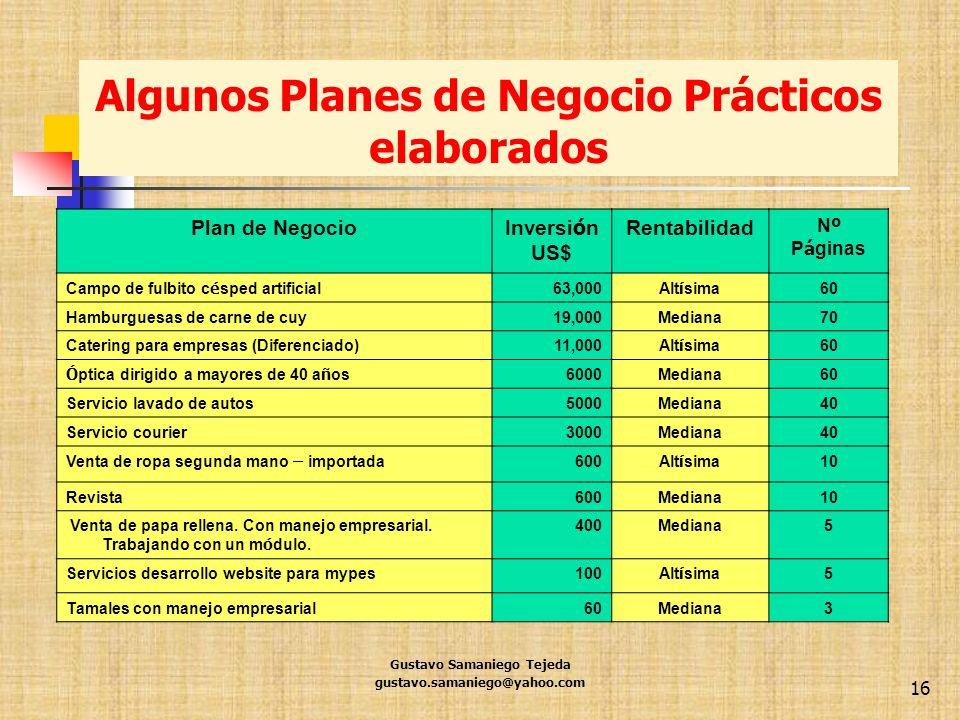 Algunos Planes de Negocio Prácticos elaborados