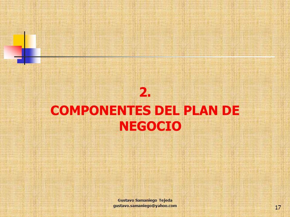 2. COMPONENTES DEL PLAN DE NEGOCIO