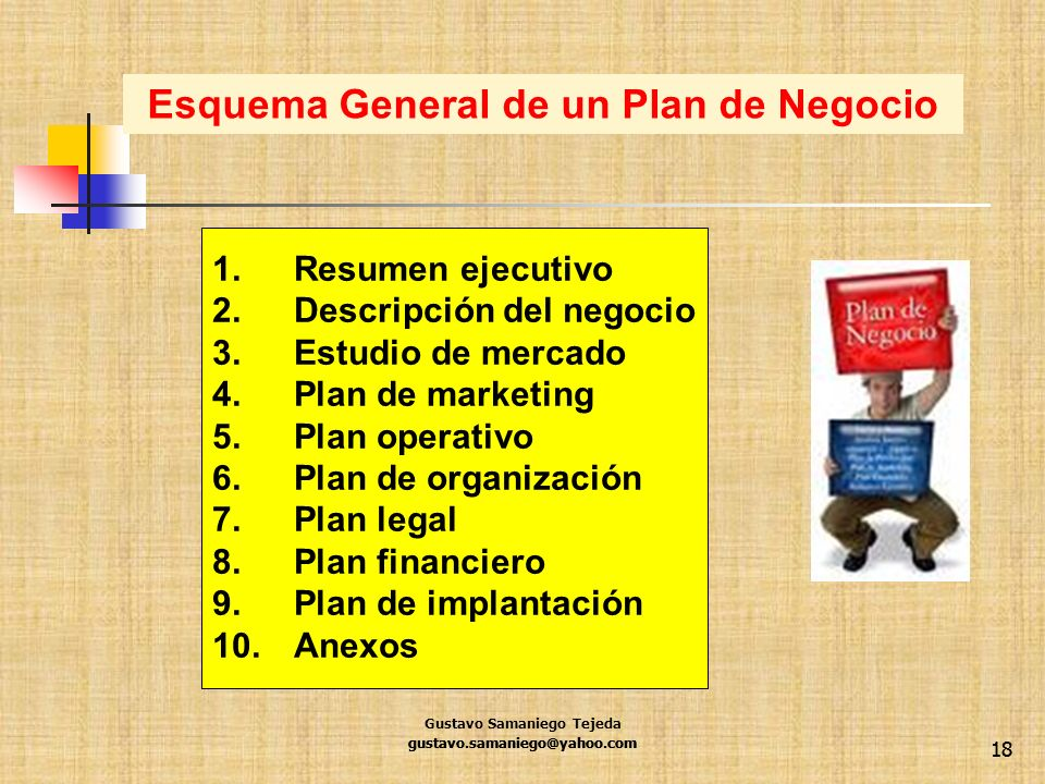 Esquema General de un Plan de Negocio