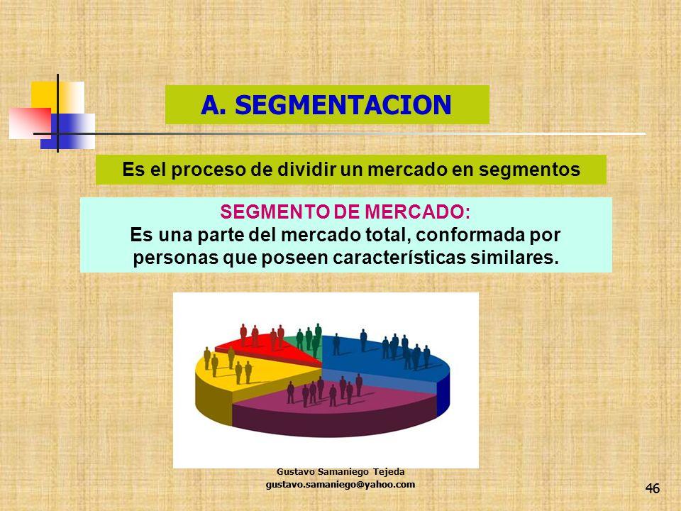A. SEGMENTACION Es el proceso de dividir un mercado en segmentos