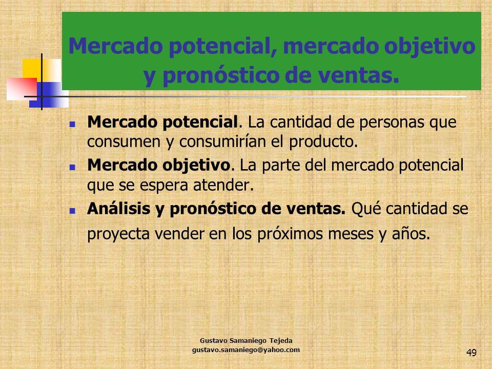 Mercado potencial, mercado objetivo y pronóstico de ventas.