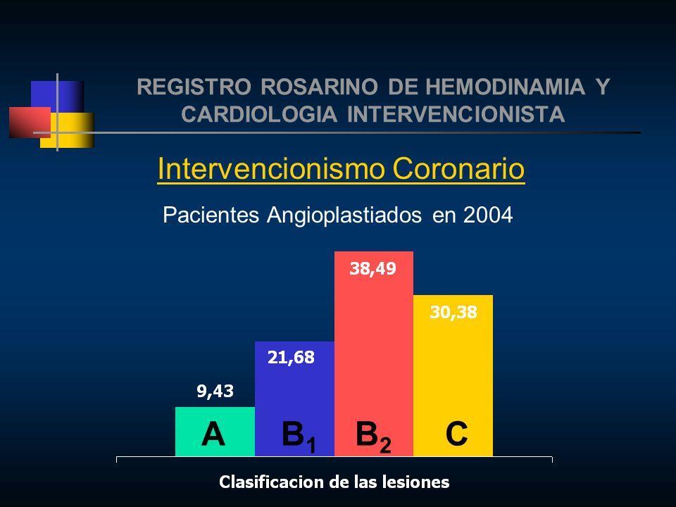 REGISTRO ROSARINO DE HEMODINAMIA Y CARDIOLOGIA INTERVENCIONISTA