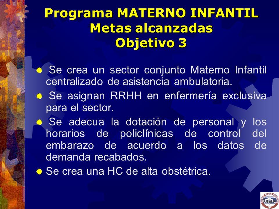 Programa MATERNO INFANTIL Metas alcanzadas Objetivo 3