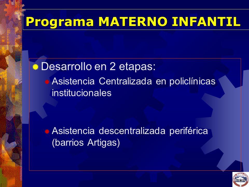 Programa MATERNO INFANTIL