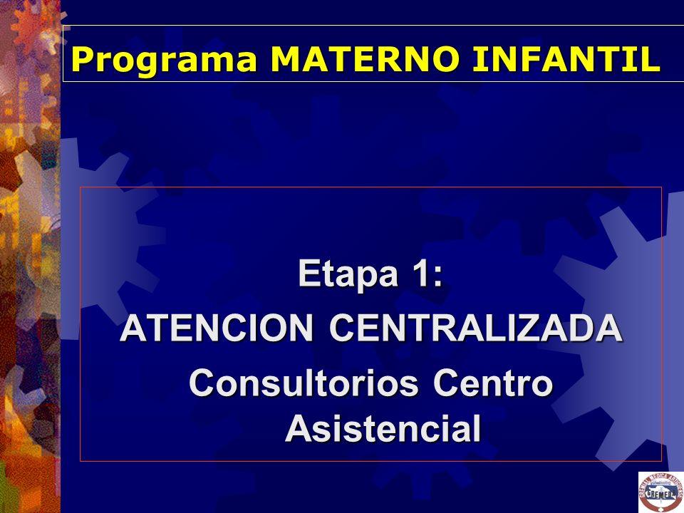 ATENCION CENTRALIZADA Consultorios Centro Asistencial