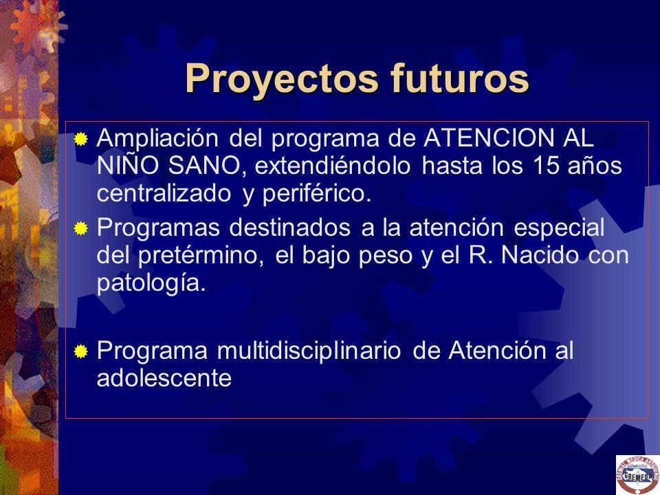 Proyectos futuros Ampliación del programa de ATENCION AL NIÑO SANO, extendiéndolo hasta los 15 años centralizado y periférico.
