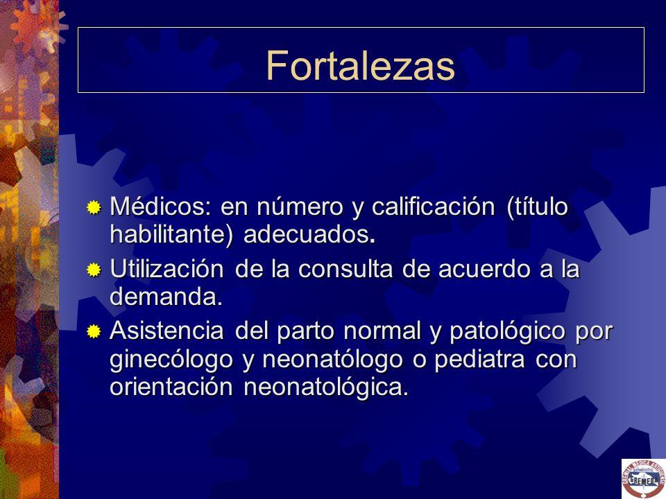 Fortalezas Médicos: en número y calificación (título habilitante) adecuados. Utilización de la consulta de acuerdo a la demanda.