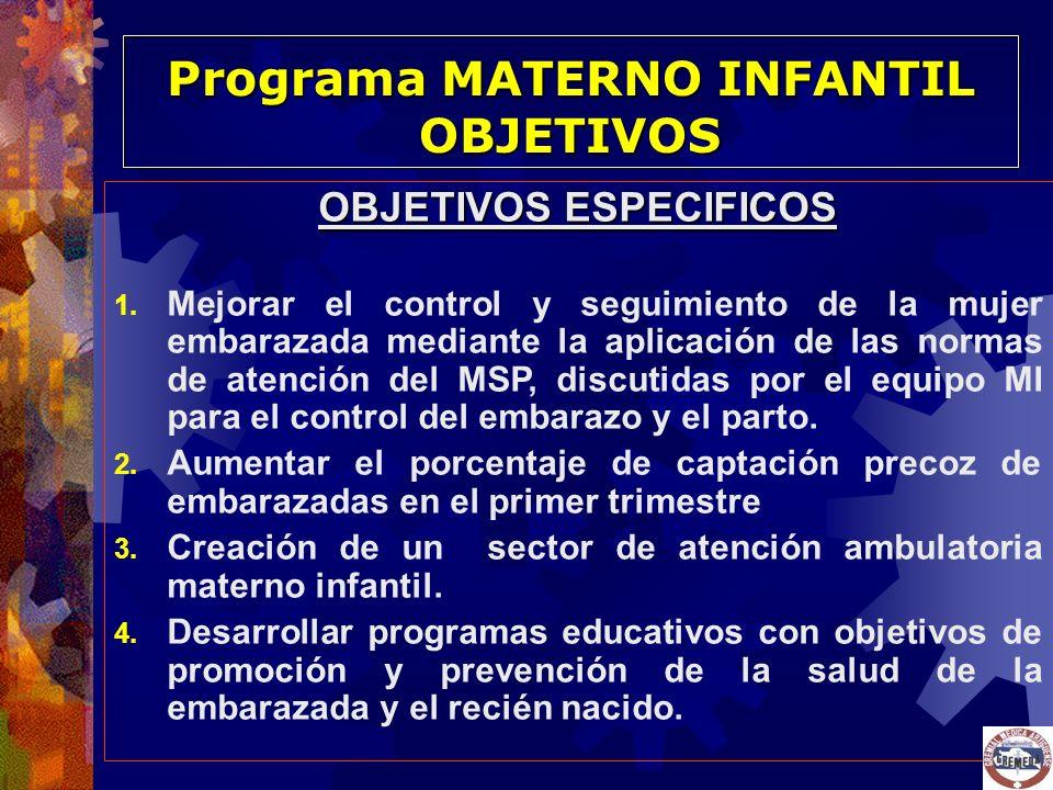 Programa MATERNO INFANTIL OBJETIVOS