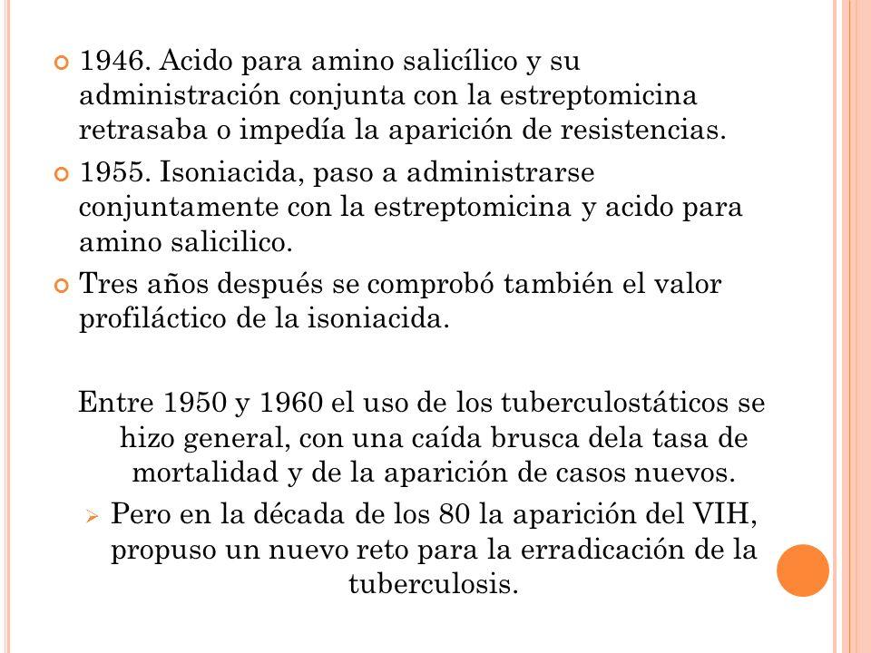 1946. Acido para amino salicílico y su administración conjunta con la estreptomicina retrasaba o impedía la aparición de resistencias.