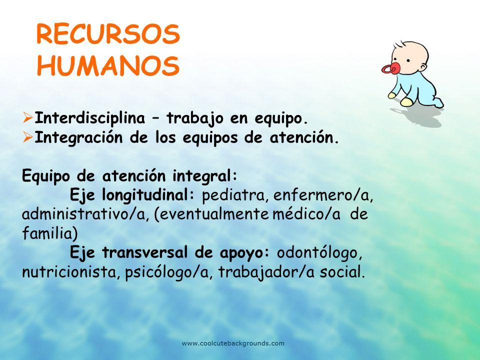 RECURSOS HUMANOS Interdisciplina – trabajo en equipo.