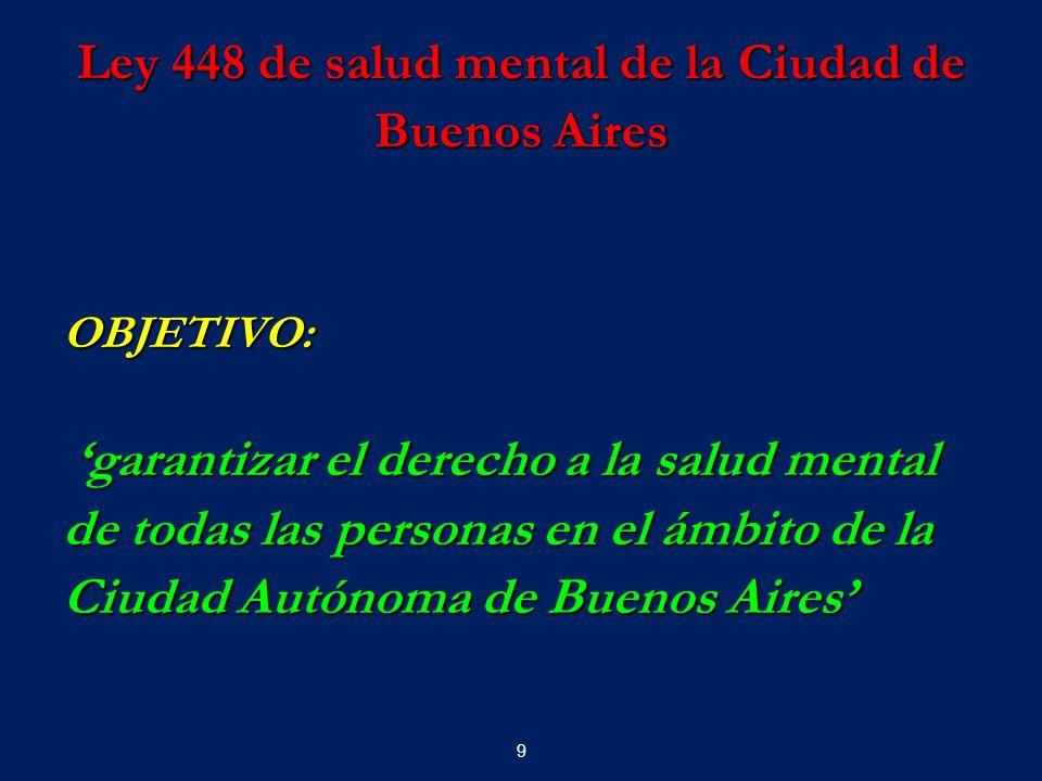 Ley 448 de salud mental de la Ciudad de Buenos Aires