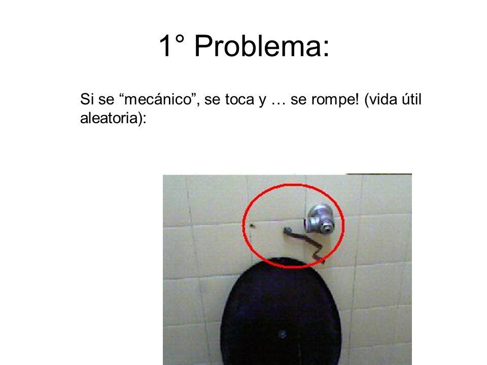 1° Problema: Si se mecánico , se toca y … se rompe! (vida útil aleatoria):
