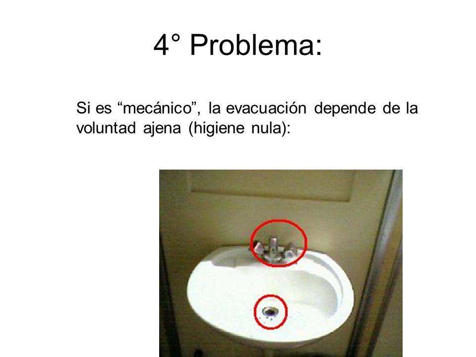 4° Problema: Si es mecánico , la evacuación depende de la voluntad ajena (higiene nula):
