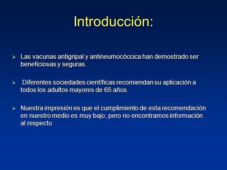 Introducción: Las vacunas antigripal y antineumocóccica han demostrado ser beneficiosas y seguras.