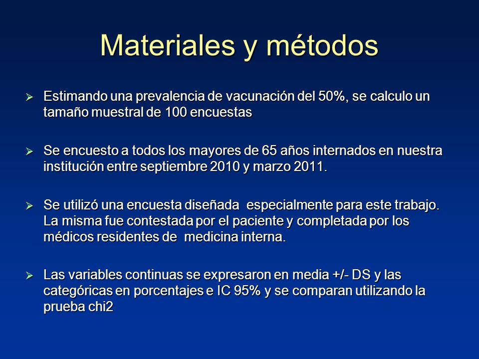 Materiales y métodos Estimando una prevalencia de vacunación del 50%, se calculo un tamaño muestral de 100 encuestas.
