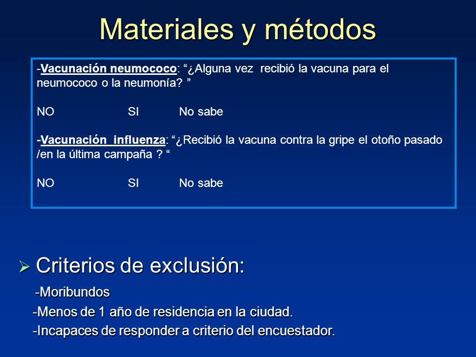 Materiales y métodos Criterios de exclusión: -Moribundos