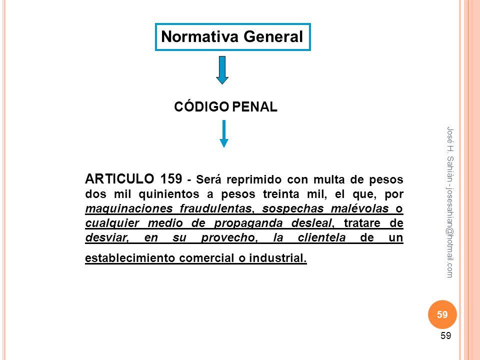 Normativa General CÓDIGO PENAL