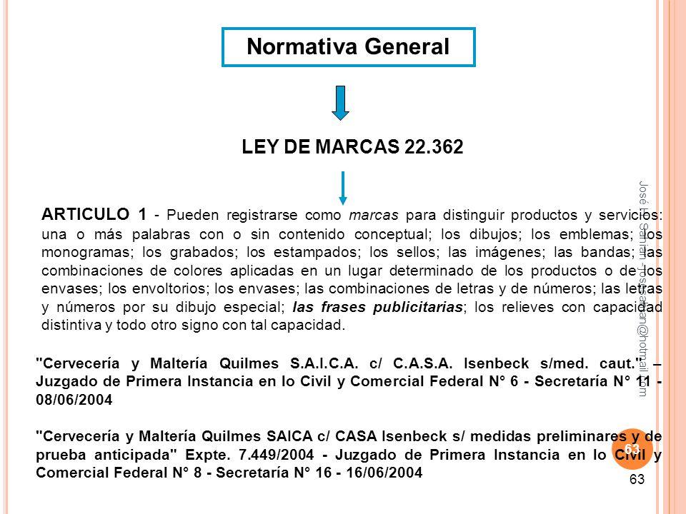 Normativa General LEY DE MARCAS 22.362