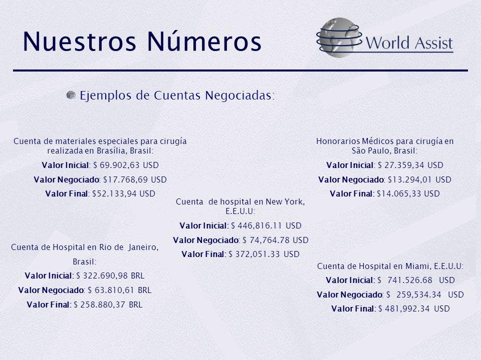 Nuestros Números Ejemplos de Cuentas Negociadas: