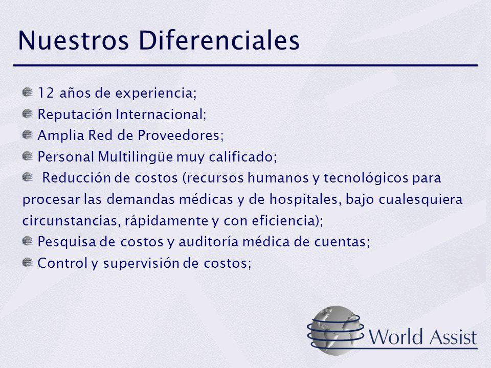 Nuestros Diferenciales