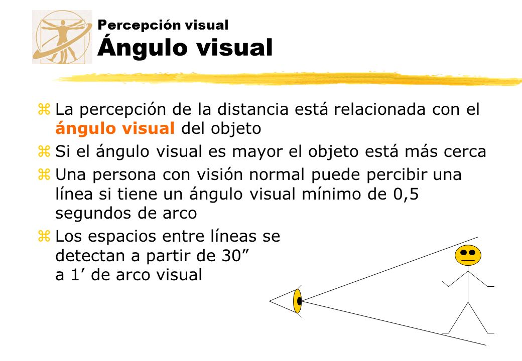 Percepción visual Ángulo visual