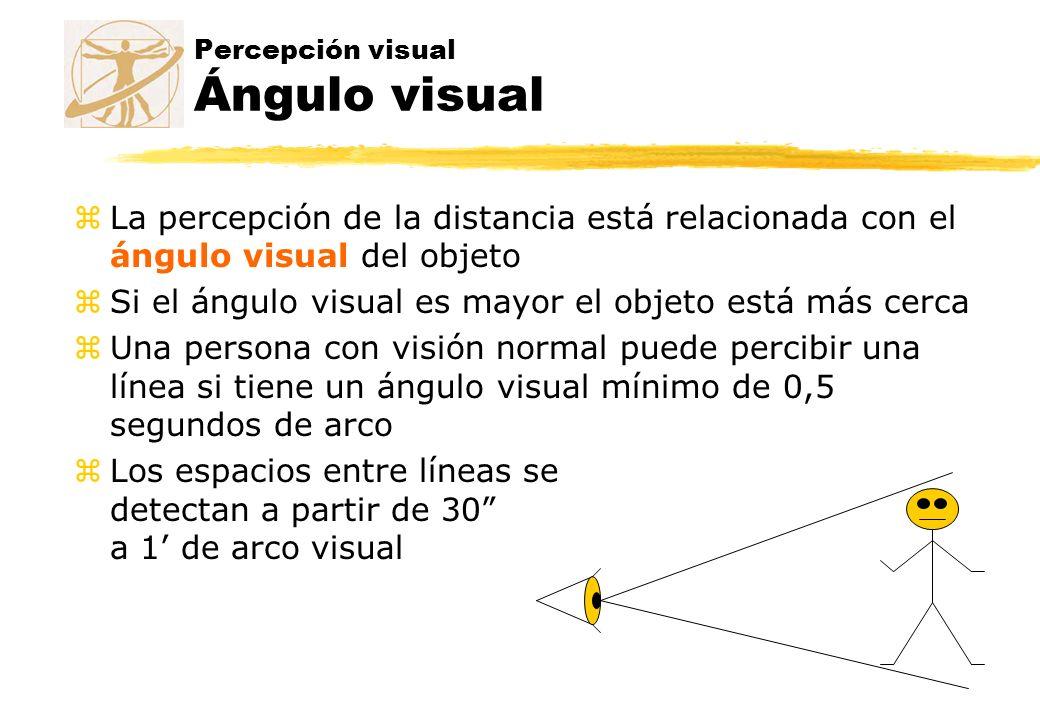 Percepción visual Ángulo visual
