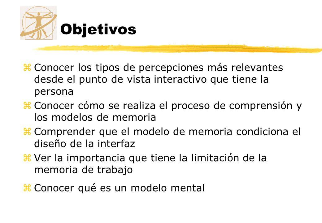 Objetivos Conocer los tipos de percepciones más relevantes desde el punto de vista interactivo que tiene la persona.