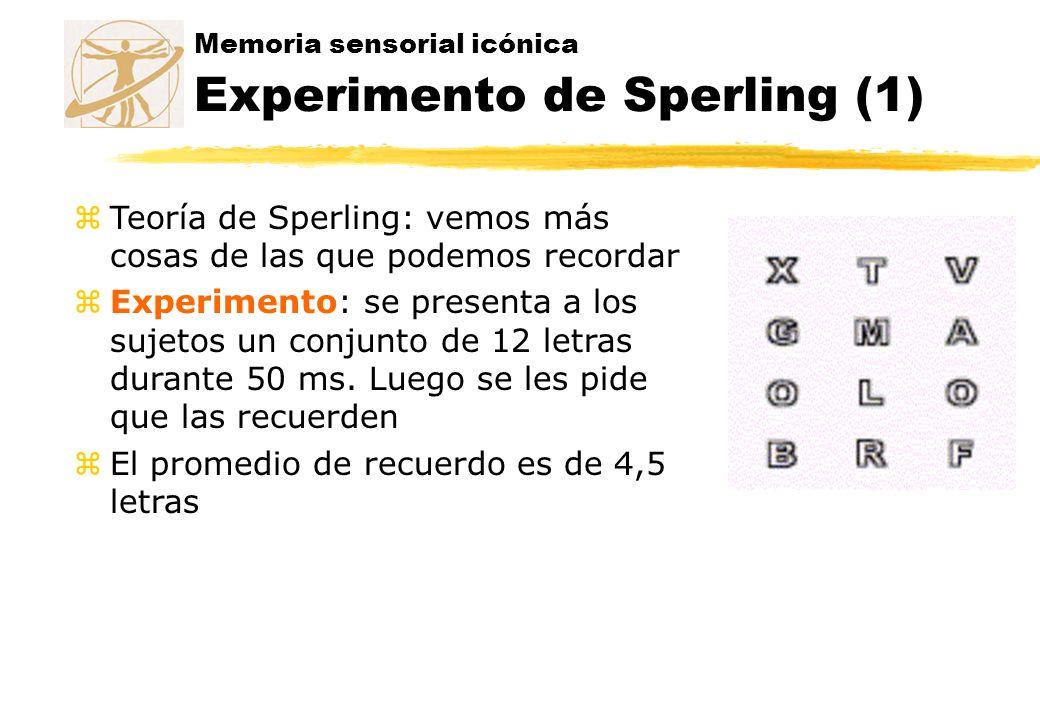 Memoria sensorial icónica Experimento de Sperling (1)