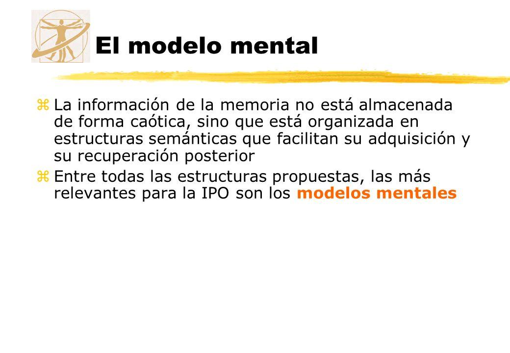 El modelo mental