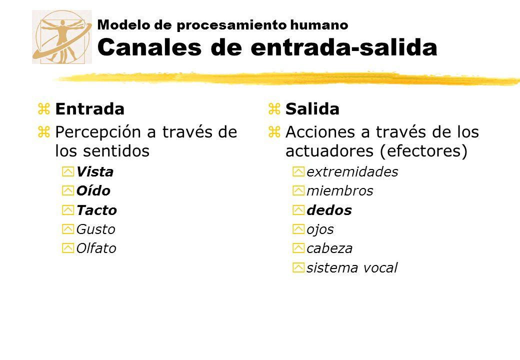 Modelo de procesamiento humano Canales de entrada-salida