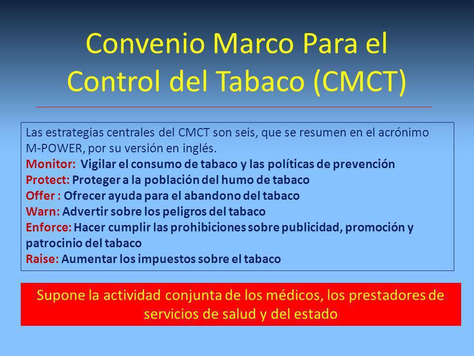Convenio Marco Para el Control del Tabaco (CMCT)