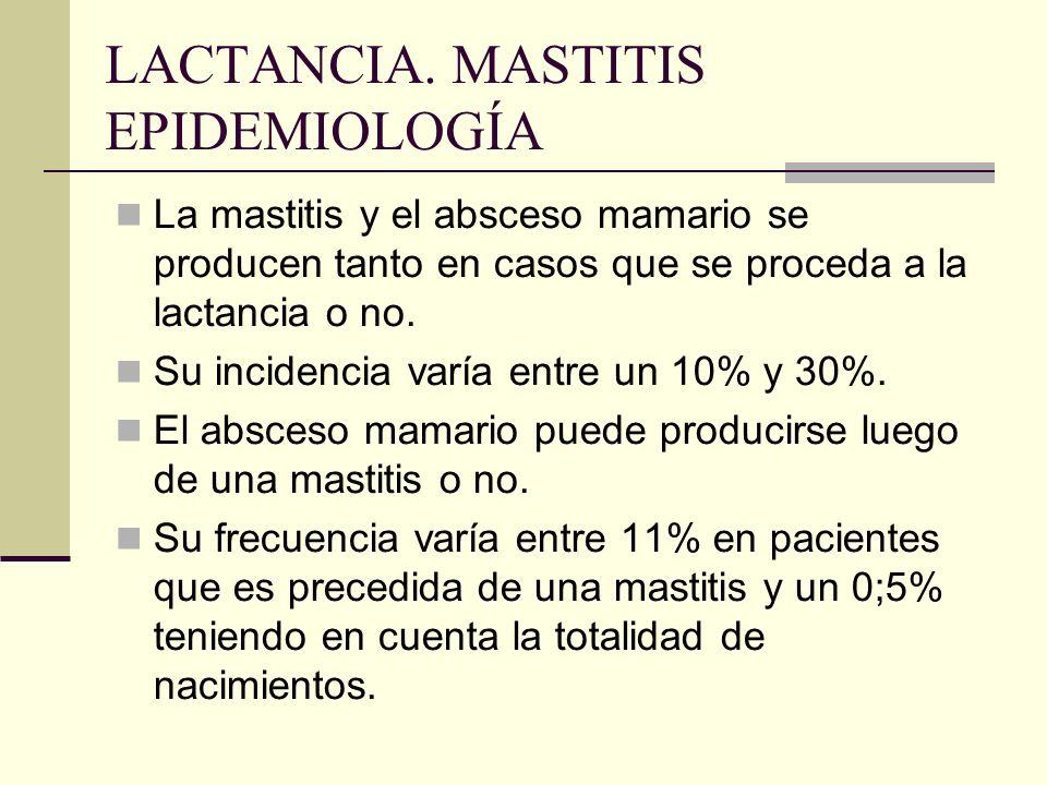 LACTANCIA. MASTITIS EPIDEMIOLOGÍA