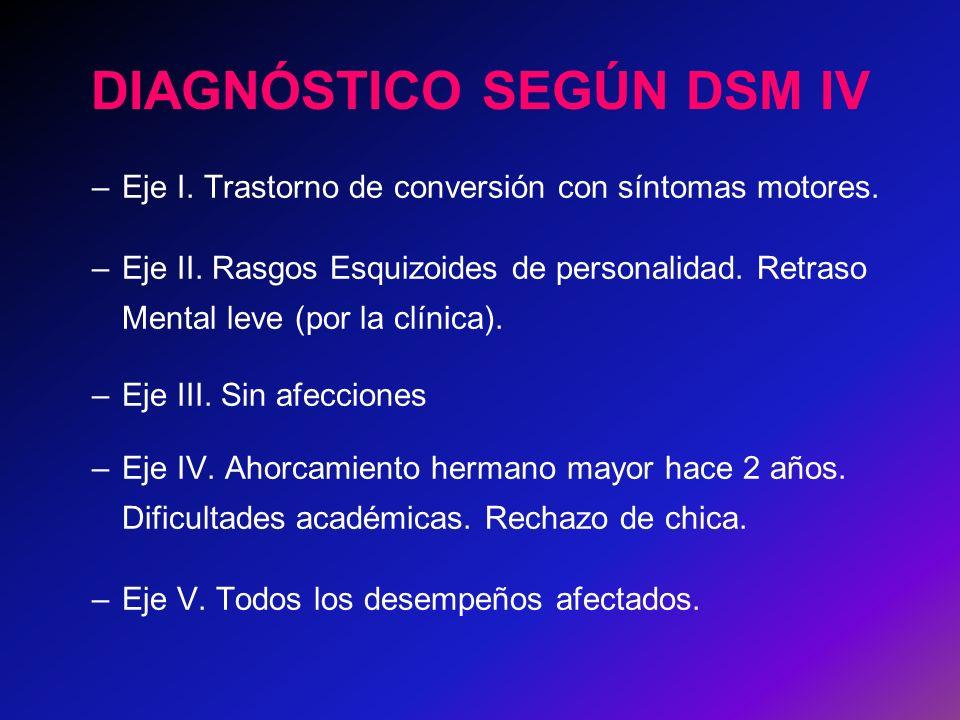 DIAGNÓSTICO SEGÚN DSM IV