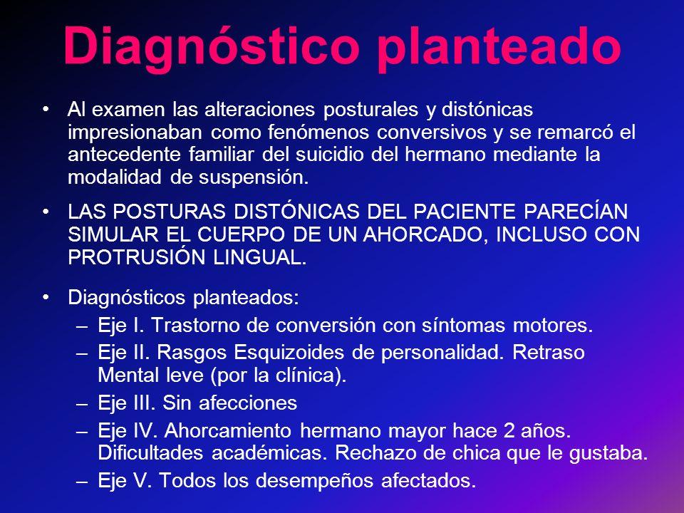 Diagnóstico planteado