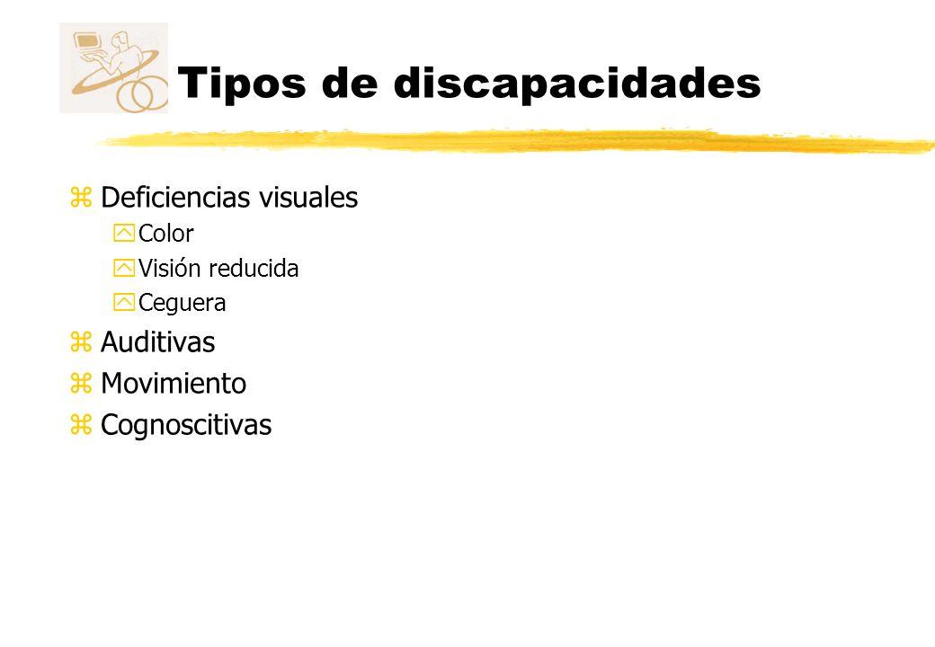 Tipos de discapacidades
