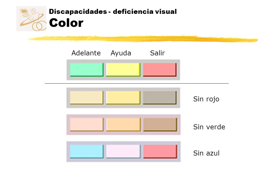 Discapacidades - deficiencia visual Color