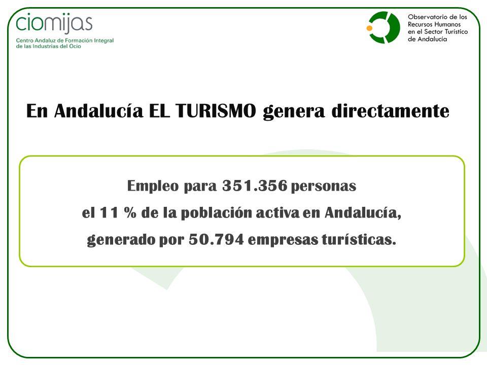 En Andalucía EL TURISMO genera directamente