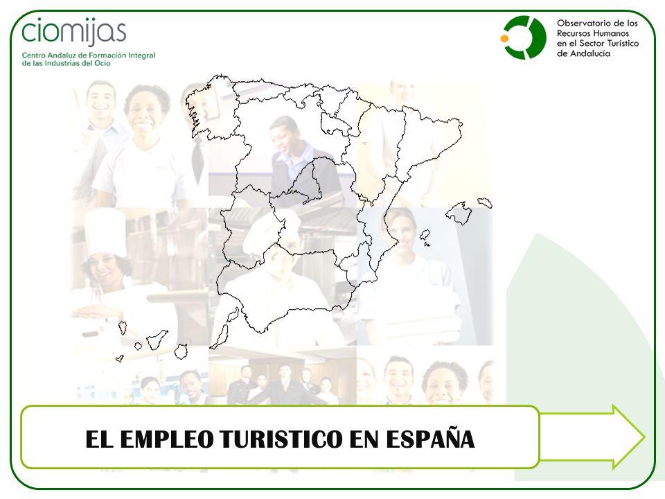 EL EMPLEO TURISTICO EN ESPAÑA