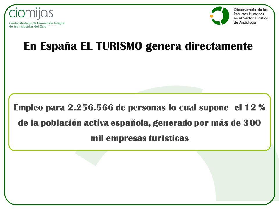 En España EL TURISMO genera directamente