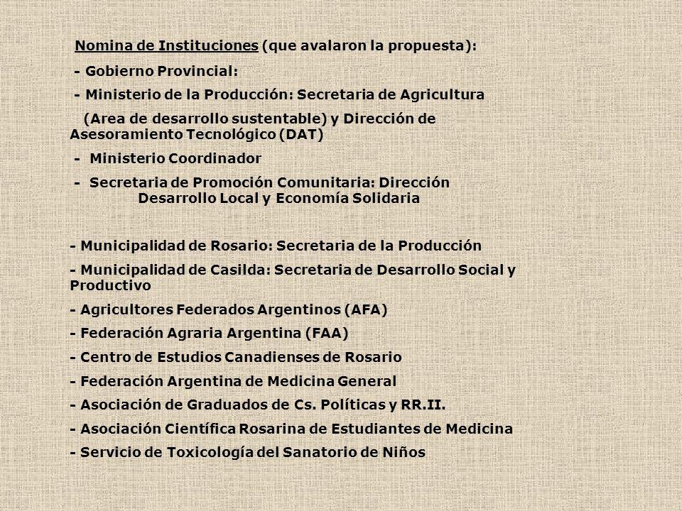 Nomina de Instituciones (que avalaron la propuesta):